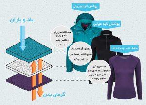 راهنمای خرید پوشاک زمستانه