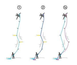 بررسی سیستم حمایت تک طناب و نیم طناب