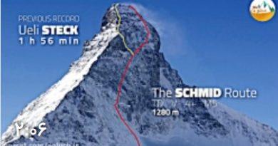 ویدئو فوق العاده از رکورد شکنی درصعود سرعتی به ماترهورن